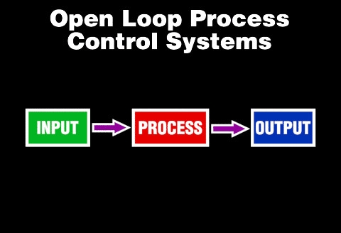 Understanding Process Control Systems