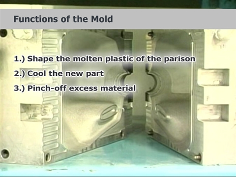 Blow Molding 101 Package